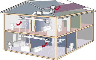Вентиляция в квартире своими руками: обзор технических нюансов обустройства вентиляционной системы