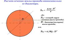 Как определить сечение провода по диаметру и наоборот: готовые таблицы и расчетные формулы